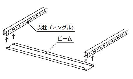 スチール書架組み立て工程1