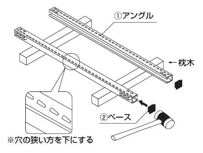 中軽量スチール棚組み立て工程1