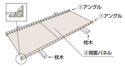 パネル棚組み立て工程1