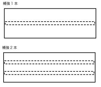 スチール棚板の補強平面図