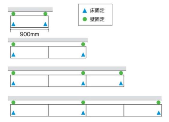 単式の床固定の基準(位置と数量)