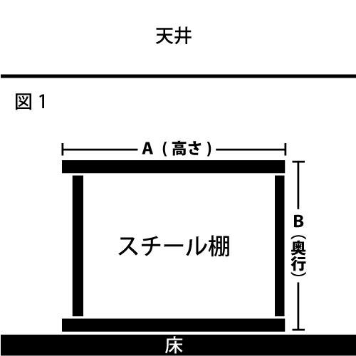 天井に引っ掛からないスチール棚のサイズの求め方 図1 奥行が広いバージョン