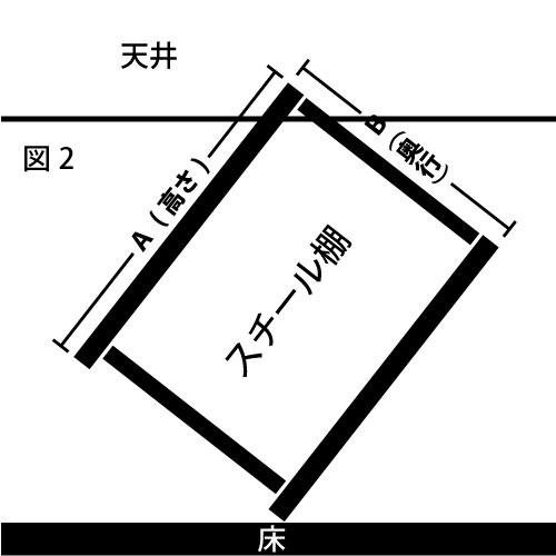 天井に引っ掛からないスチール棚のサイズの求め方 図2 奥行が広いバージョン