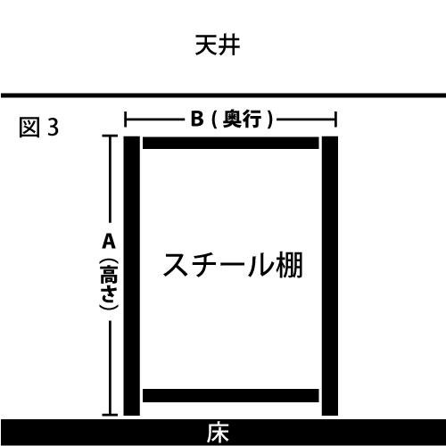 天井に引っ掛からないスチール棚のサイズの求め方 図3 奥行が広いバージョン