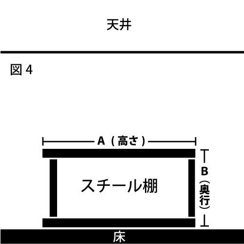 天井に引っ掛からないスチール棚のサイズの求め方 図4 奥行が狭いバージョン