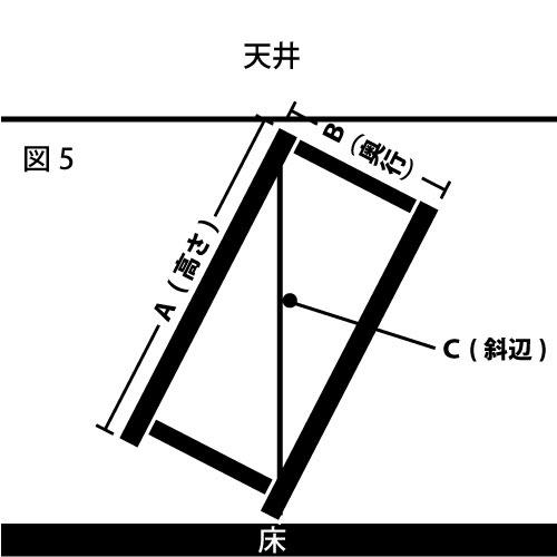 天井に引っ掛からないスチール棚のサイズの求め方 図5 奥行が狭いバージョン