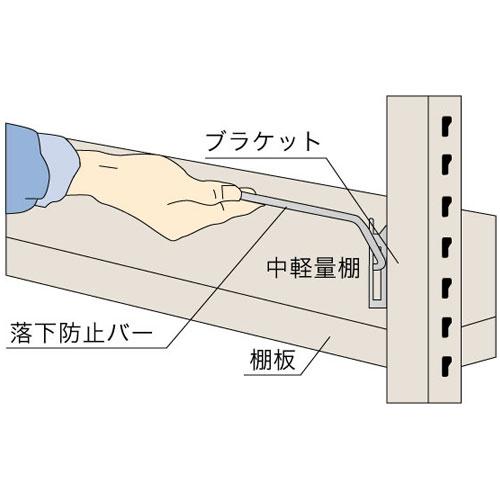 落下防止バーの設置例(中軽量スチール棚)
