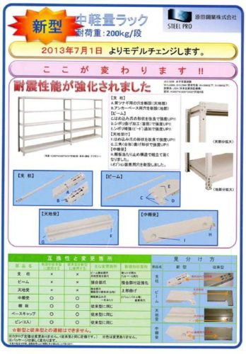 中軽量スチール棚の耐震性強化にともなうモデルチェンジのパンフレット