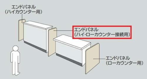ナイキXC型ハイカウンターとローカウンター接続用エンドパネルの設置例